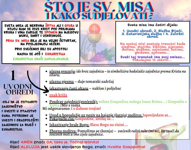 Što je sv. Misa